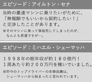 駒井「F1グランプリ解説」